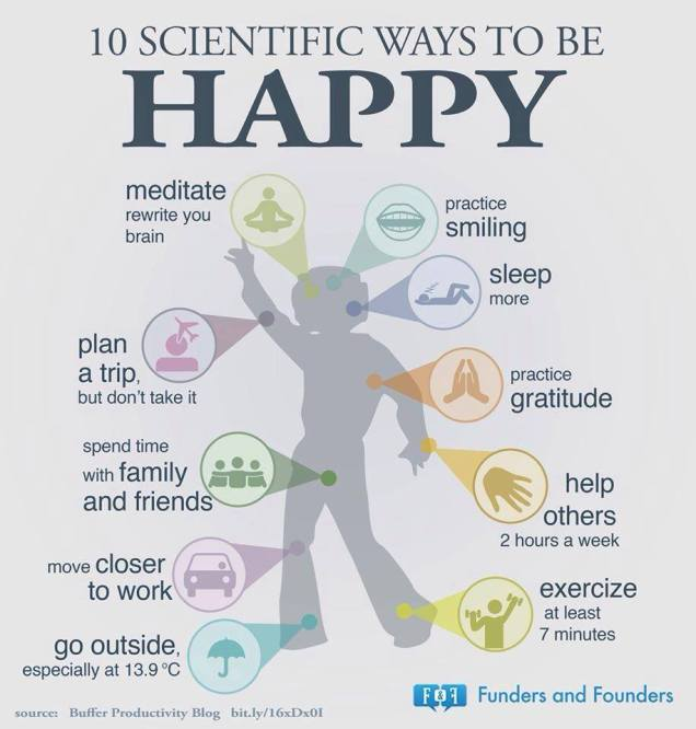 scientific ways to be happy