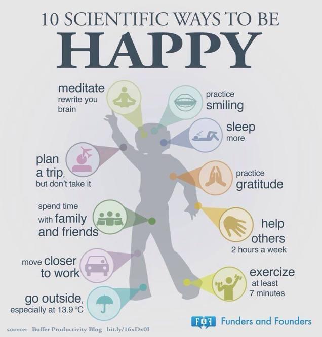 scientific ways to be happy