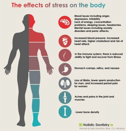 stress-body-small